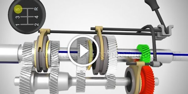 how manual transmission works no car no fun muscle cars and power rh nocarnofun com manual transmission how it works video download Dual-Clutch Transmission