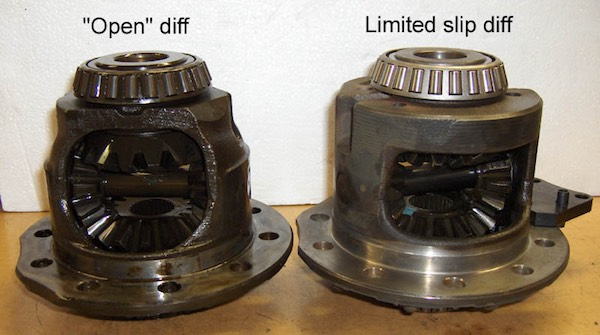 Limited Slip Differential No Car No Fun Muscle Cars And