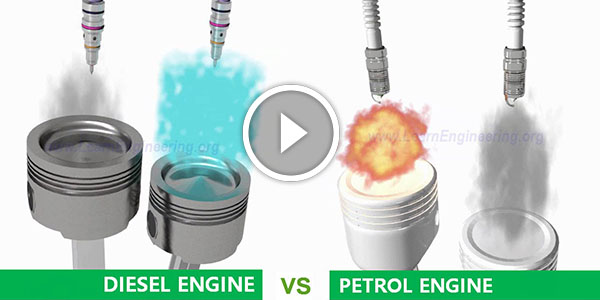 Difference Between Petrol And Diesel Engine Have You Ever Wondered Why There Exists 2 Different