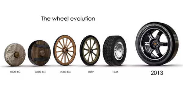 The Untold History Of The Wheel And Its Evolution No Car